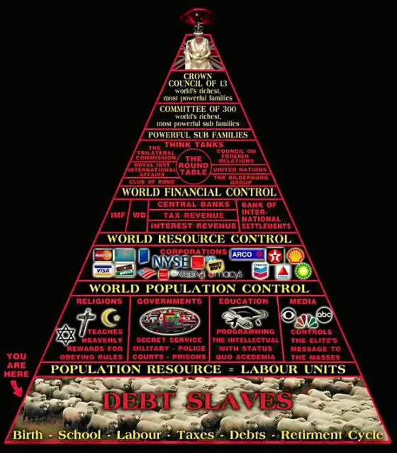 Illu_pyramide