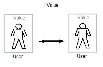 diagramm7