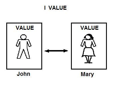 diagramm9
