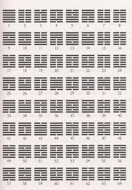 64 Symbole